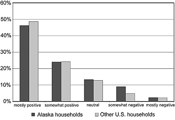 Quarterly research reports for resource ecology fisheries figure 3 graph see caption thecheapjerseys Images